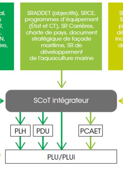hierarchie_des_normes.png