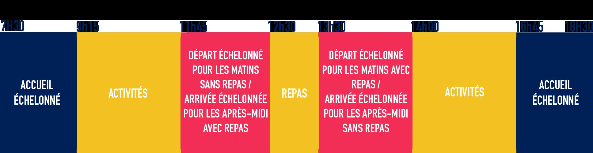 frise_chronologique_du_mercredi_florine-3.png
