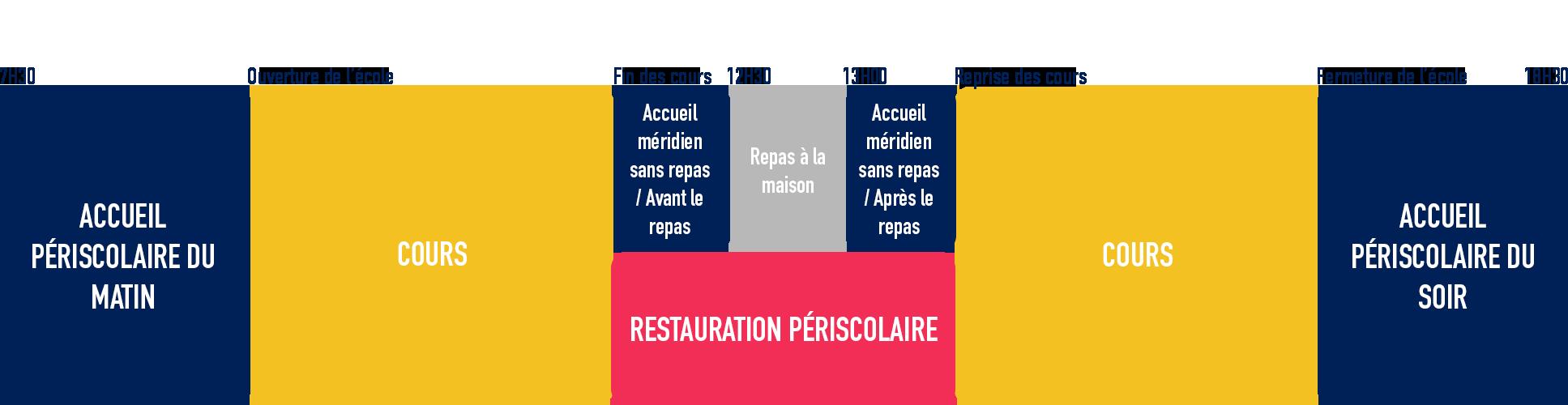 frise_chronologique_du_periscolaire_pages_8_et_9.png