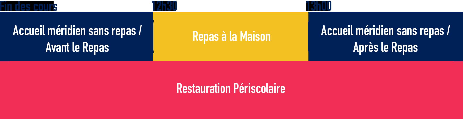 frise_chronologique_du_restauration_p10.png