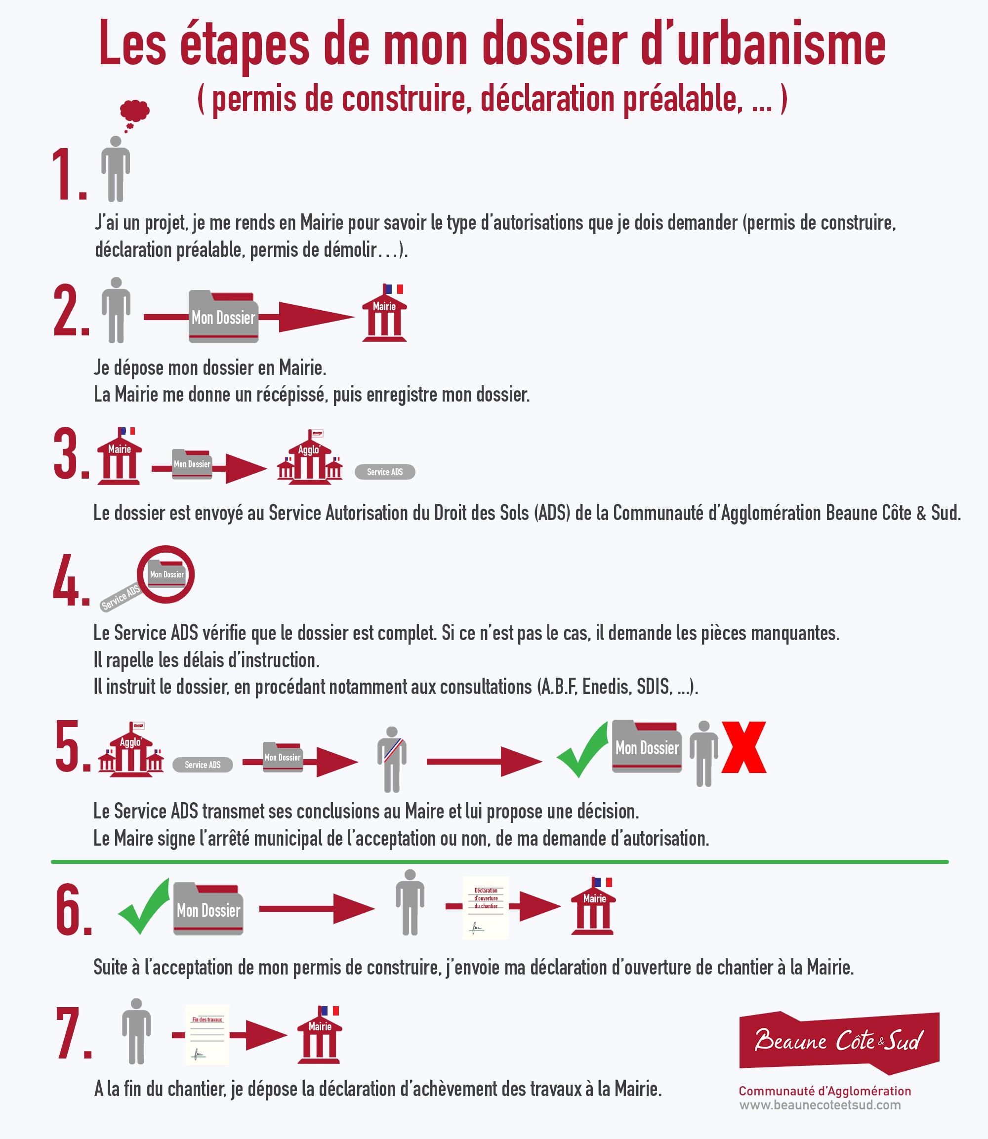 les_etapes_du_permis_de_construire_110220.jpg